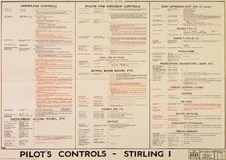 Pilot's controls - Stirling I