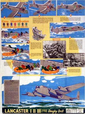 Lancaster I II III standard & Y types dinghy drill