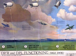 DP/R and D.P.L. functioning (single arming)