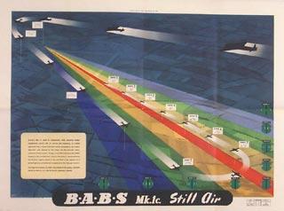 BABS Mk1C Still Air
