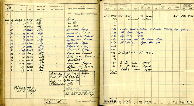 Extract from Wg Cdr Finucane's logbook, 19 – 31 August 1941