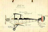 Schematic diagram of Royal Aircraft Factory B.E.2c from course notebook of Air Mechanic 3rd Class William Frederick Leedham, 1918