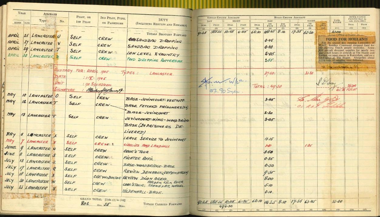 Scan of the flying log book of Heukensfeld-Jansen, a Dutch pilot flying a Lancaster on Operation Manna.