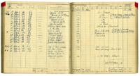 Bader's final combat flying log book entries