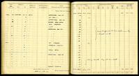 Plt Off Fiske's log book, 26 July – 7 August 1940