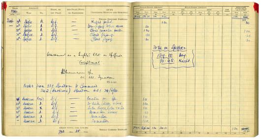 Douglas Bader's Log Book - Command of No.242 Squadron