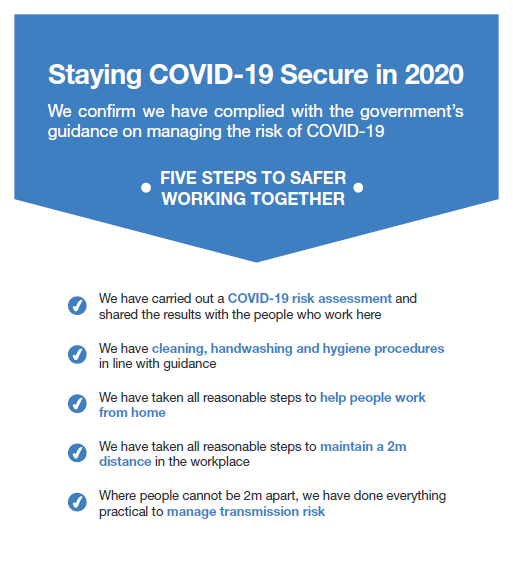 Staying Covid-19 Secure in 2020.