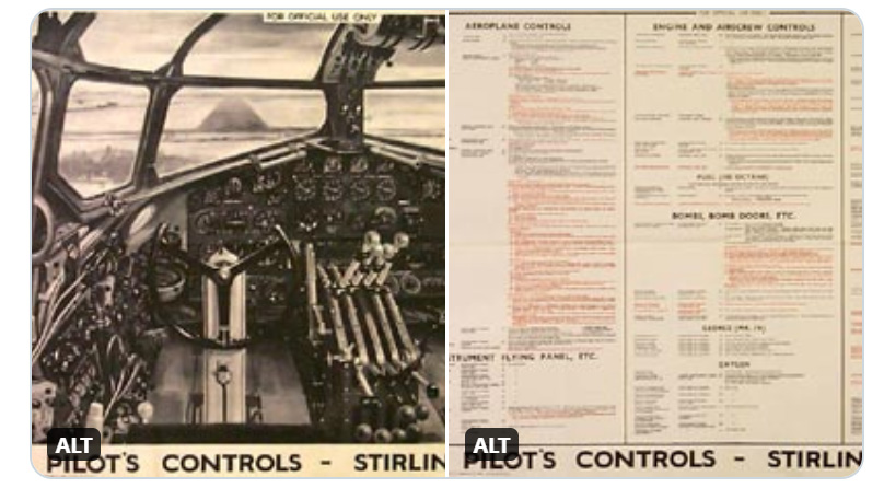 Diagram showing the controls of a Stirling Bomber
