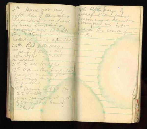 Prisoner of War diary of  Wg Cdr Humphrey Sullivan, B573