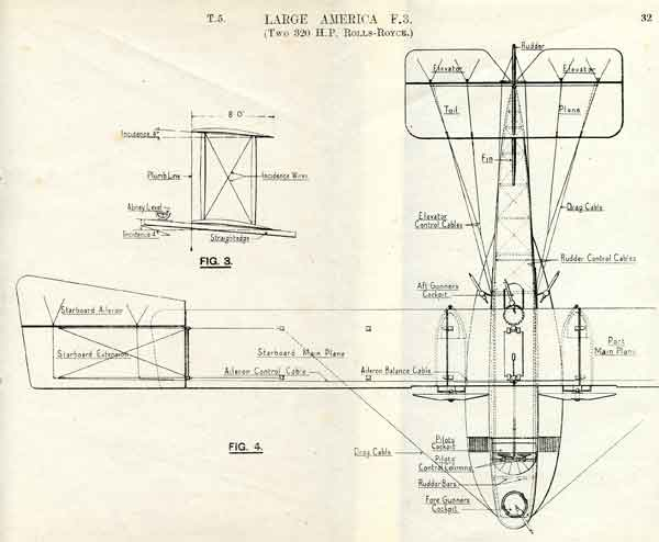 Plan showing the cockpit and gun positions of a Felixstowe F.3 from Royal Air Force Technical Notes for the .Large America Class Flying Boat [Types F.2a and F.3] (RAF Museum reference 014050)