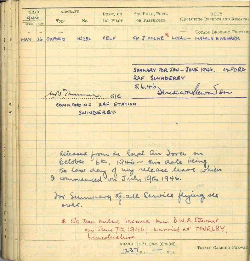 7. X006-4170 – Pilot's flying log book of Sqdn Ldr Derek William Arthur Stewart. RAF Museum.