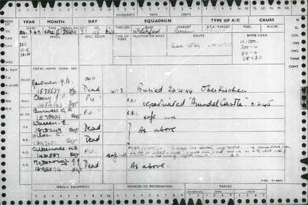 The Bomber Command Loss Card recording the demise of Lancaster DS664 and the fates of her crew.