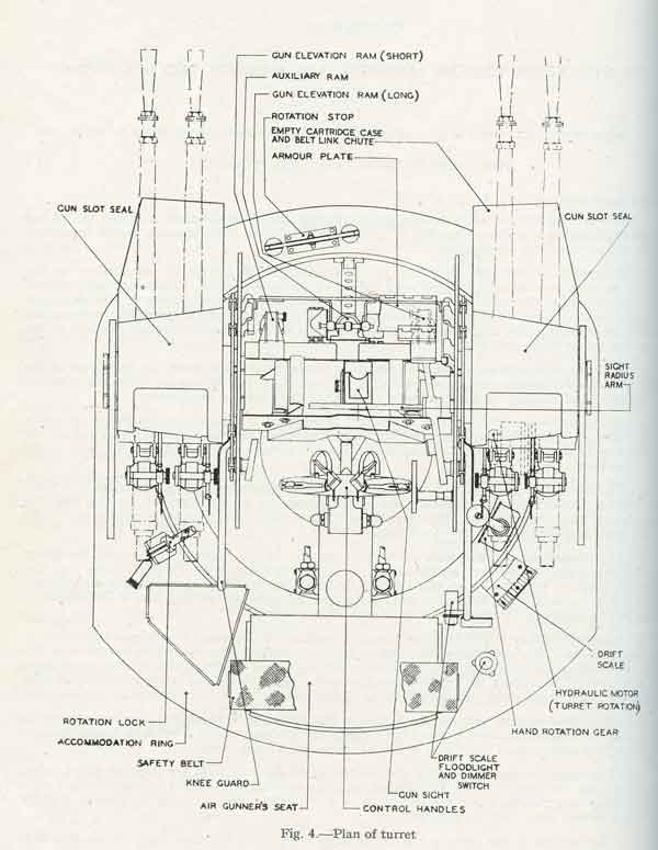 Rear elevation and plan views of the Frazer-Nash FN.20A tail turret as operated by Alkemade. It is shown here without the enclosing cupola containing the doors and glazing (RAF Museum Object No. 011409).
