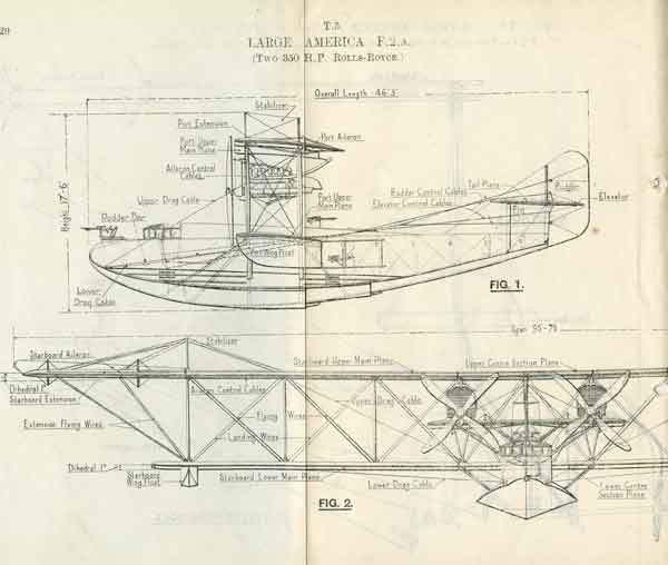 Illustration from 'Royal Air Force Technical Notes: F.2a Flying Boat (Large America)'