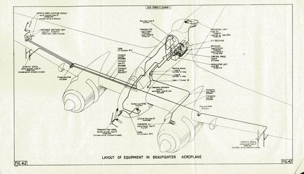 Illustration of the layout of AI Mk.IV equipment in a Beaufighter, the first aircraft to become operational with AI Radar (AP2551A R016459)