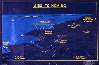 Aids to homing