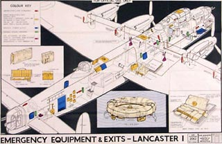 Emergency Equipment & Exits - Lancaster I