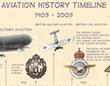 Aviation History Timeline