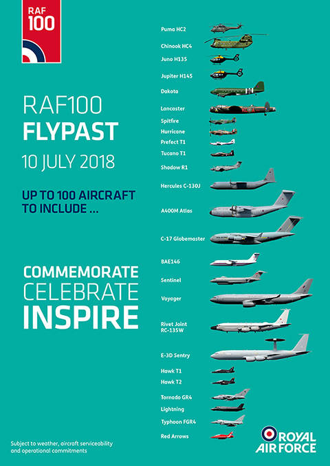 Aircraft included into the RAF100 flypast on 10 July 2018