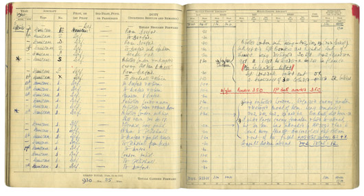 Douglas Bader's Log Book - Battle of Britain